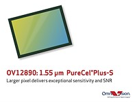 OmniVision announces 1.55-Micron sensor for high-end smartphones