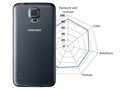 DxOMark Mobile report: Samsung Galaxy S5 shares top spot