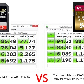 Fastest and Best SD Card for D750 - Confused?!