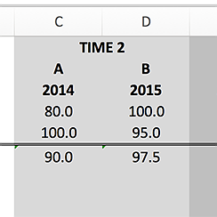 Proposal for relative scoring