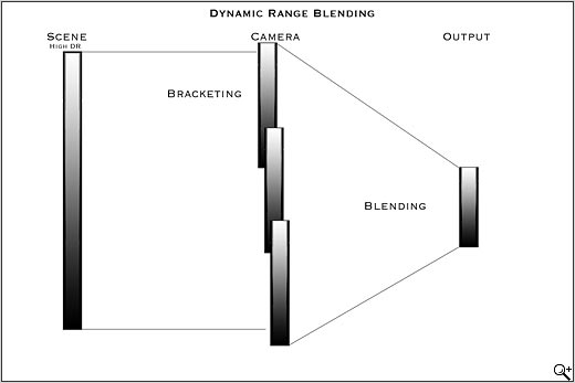 DR-Mapping_3_Blending-001.jpg